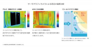 サーモグラフィカメラによる窓辺の温度比較